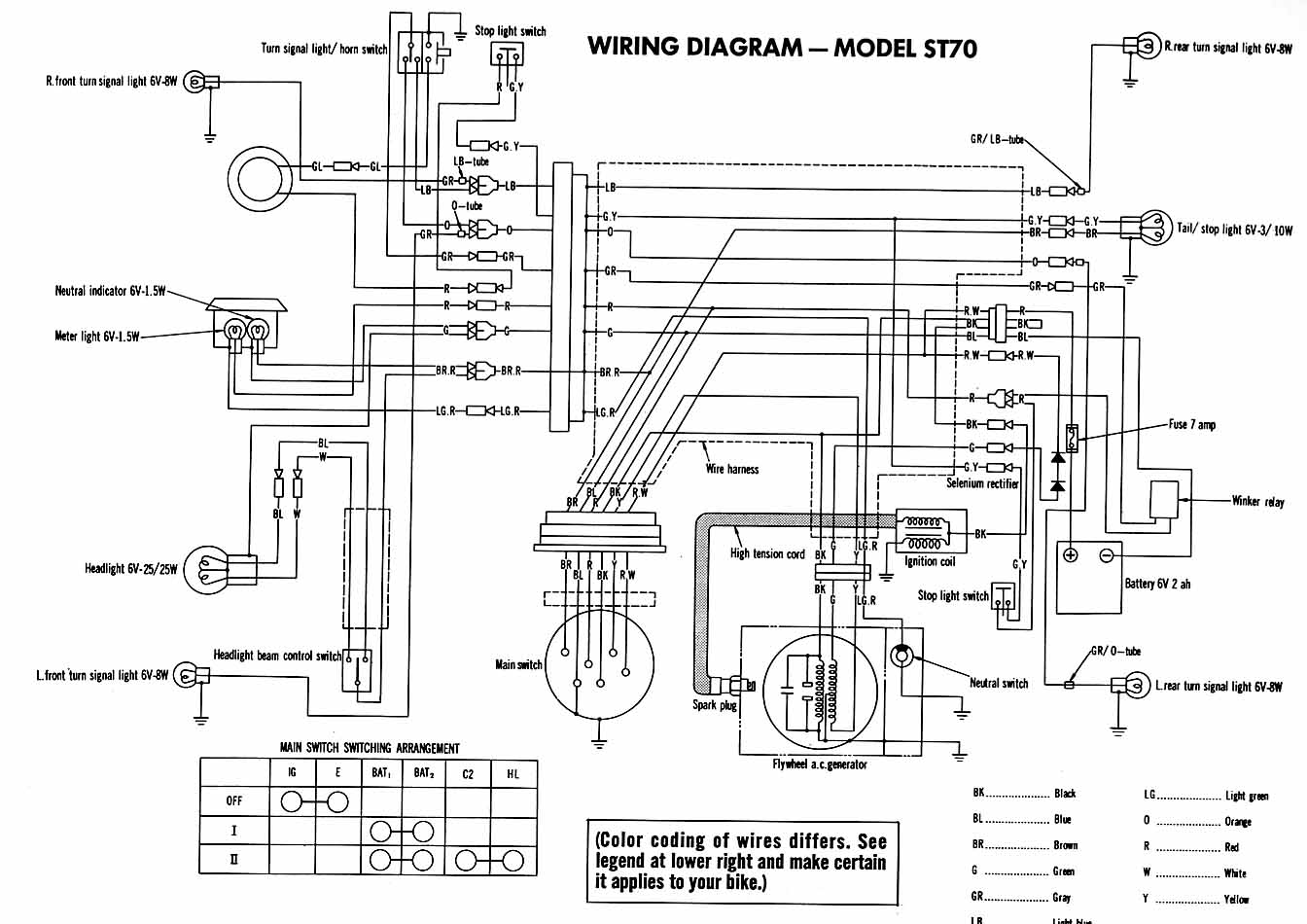 1970 Honda Trail 70 Wiring Diagram together with Fleetwood Motorhome Wiring Diagram in addition Honda Motorcycle Engine Diagram 2008 C70 also 1973 Honda Ct70 Wiring Diagram as well Lifan 200cc Engine Diagrams. on honda z50 wiring diagram